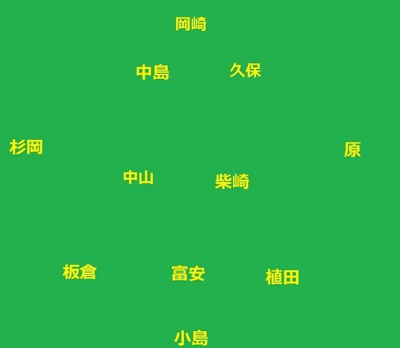 コパアメ2019チリ戦予想F001.jpg
