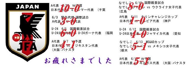 日本代表怒涛の9連戦結果2021.jpg