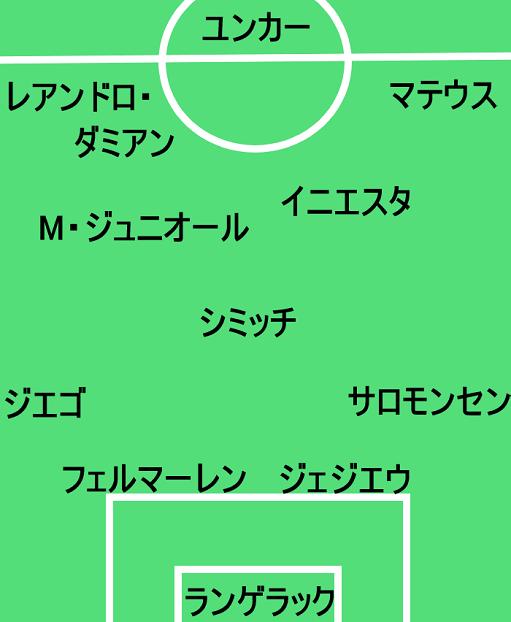 Jリーグ外国人選抜2021.png