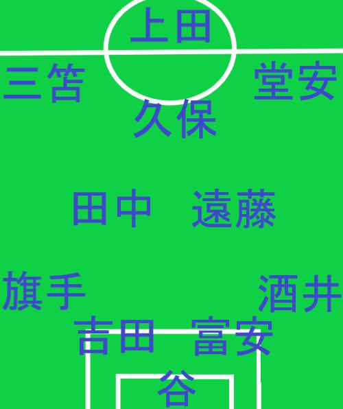 U-24五輪最終メンバー.png
